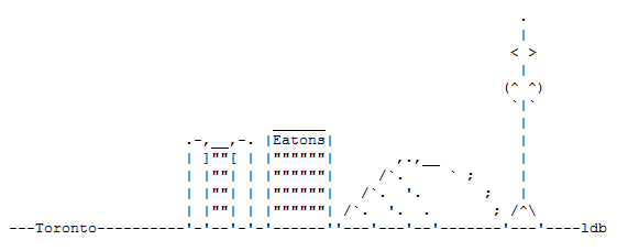 Toronto in ASCII Art